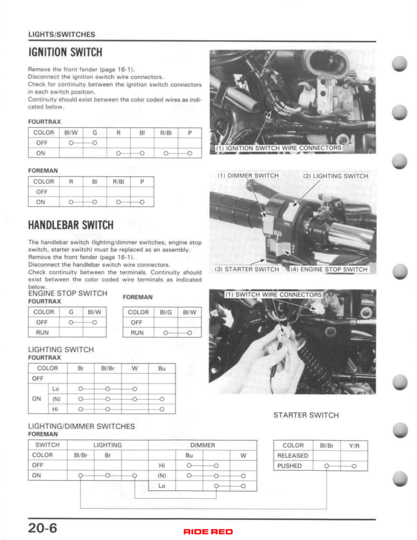 D Trx D No Spark Fourtrax Switches on 1986 Honda Atv Wiring Diagram