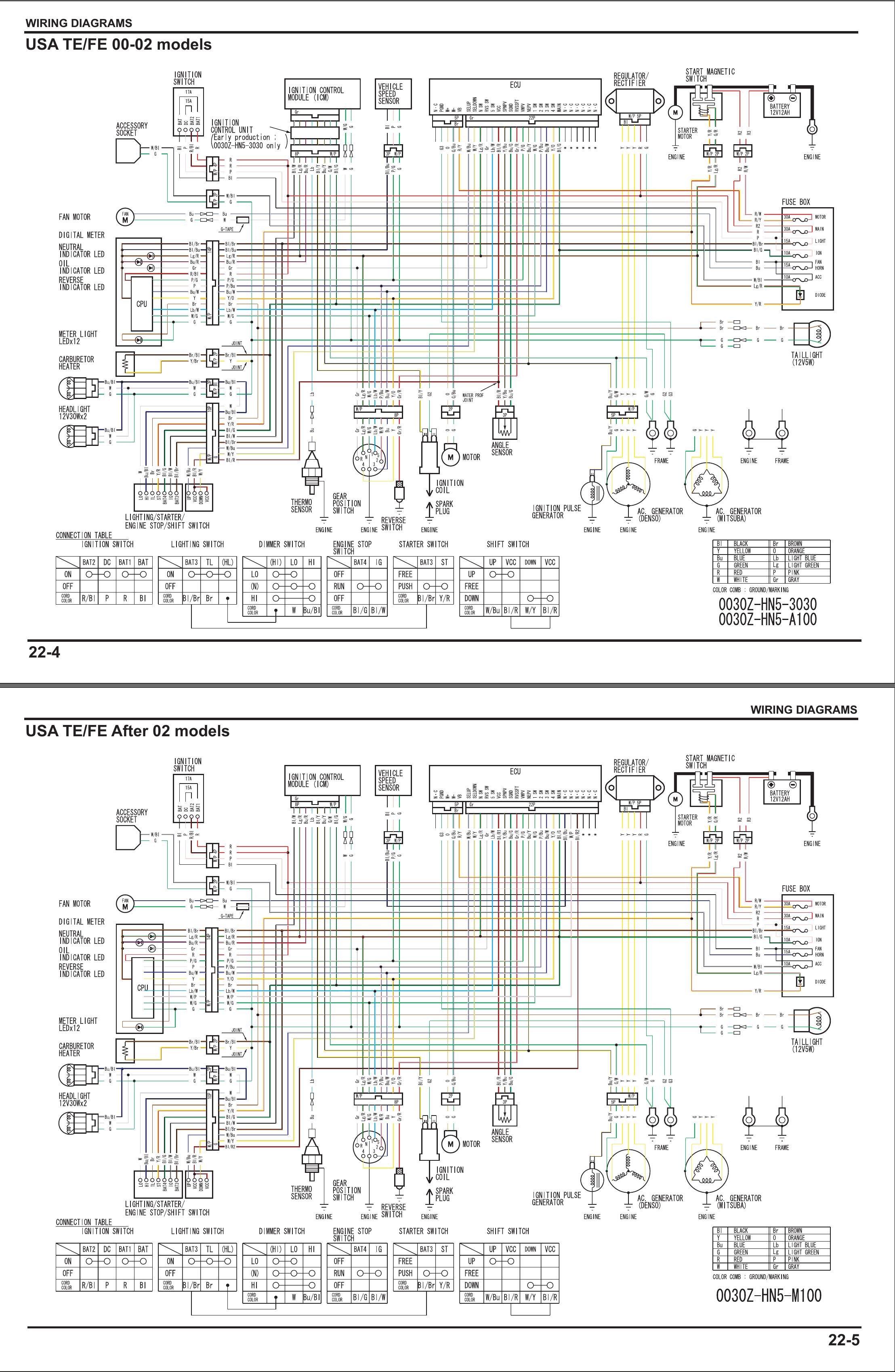 Atv Wiring Diagram On Honda 350 Atv Ignition Switch Wiring Diagram
