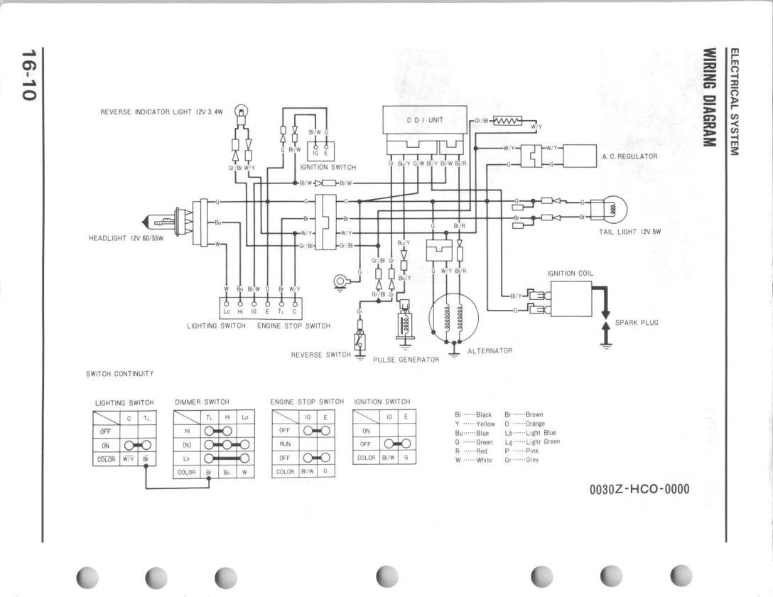 400ex wiring diagram colored looking for wiring diagram 1987 trx250x honda atv forum  looking for wiring diagram 1987 trx250x