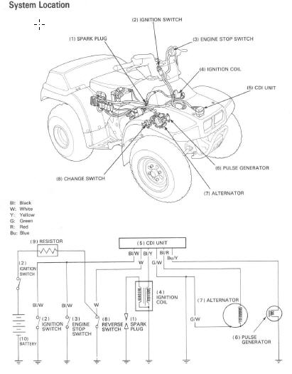 Honda Trx200 Wireing Diagram 28 Wiring Diagram Images