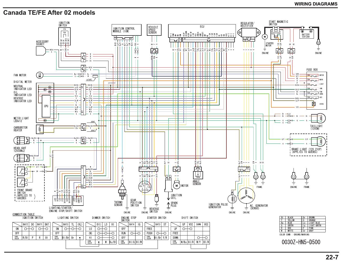 rancher es wiring diagram - general house wiring diagram for wiring diagram  schematics  wiring diagram schematics