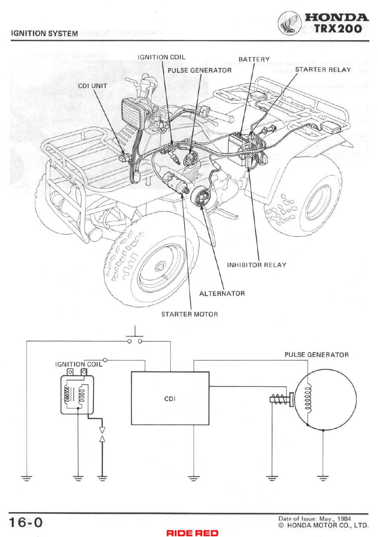 1984 trx200 cdi and coil | honda atv forum  honda atv forum