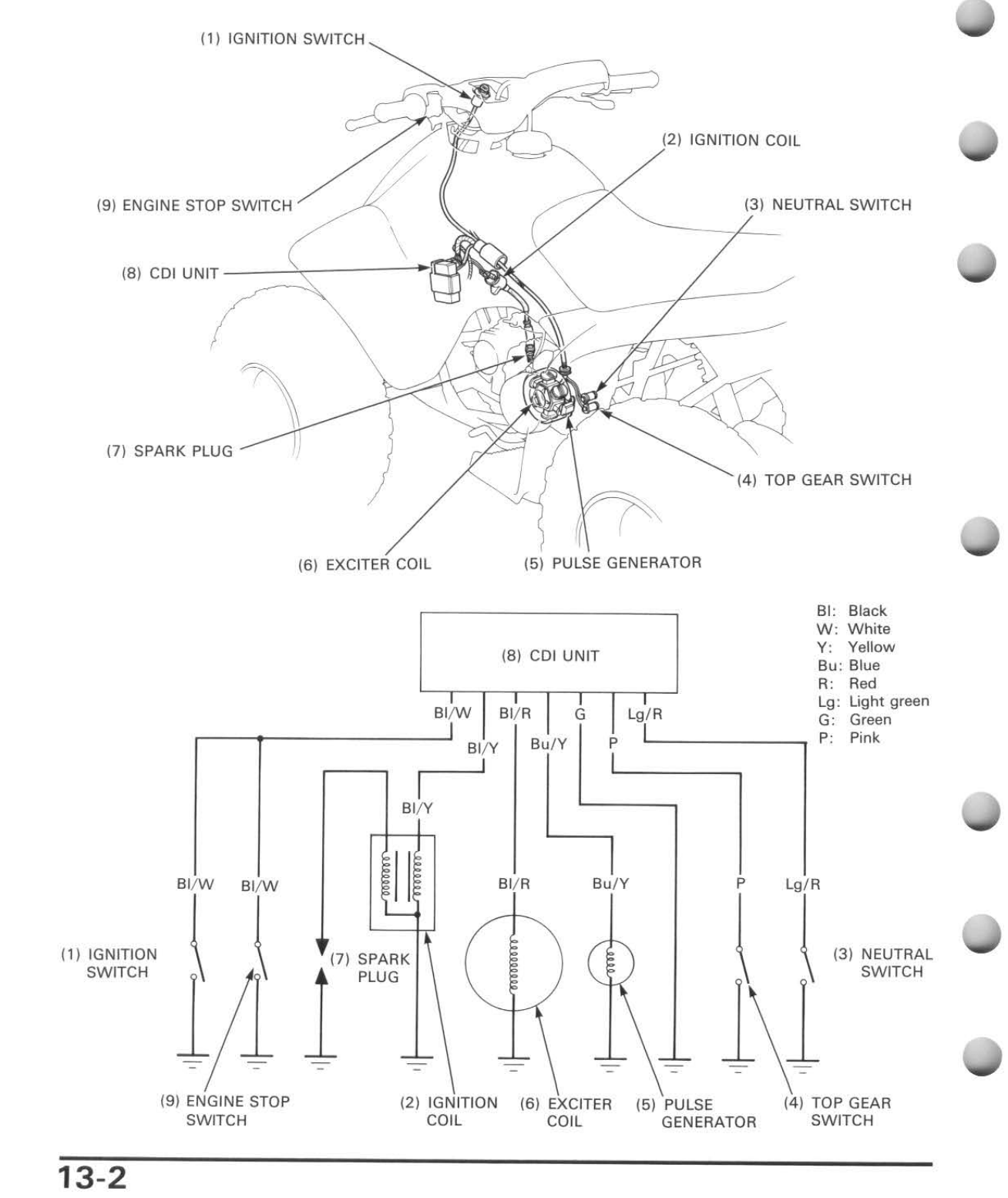 TRX 90 no spark HELP please | Honda ATV Forum | Trx 90 Wiring Diagram |  | Honda ATV Forum