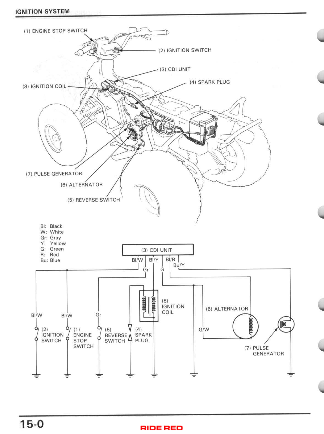 Honda Trx200sx Wiring Diagram Library. Wiring Diagram Contemporary 1987 Honda Trx200sx 1988 Click For Larger Version Name Ignsystem Views 29 Size. Honda. Honda 200sx Wiring Diagram At Scoala.co