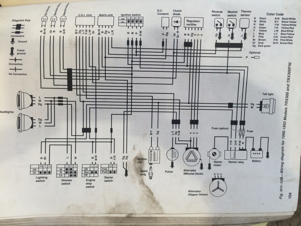 1992 honda 250 trx wiring diagram - wiring diagram online last-activity -  last-activity.fabricosta.it  last-activity.fabricosta.it