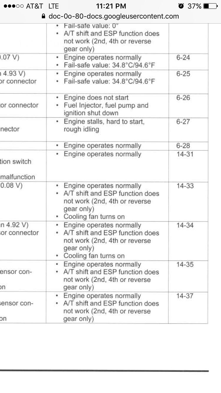 2016 Honda 420 Rancher Engine Light Flashing – Honda