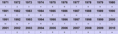 how to tell what year my 300ex is?? - honda atv forum