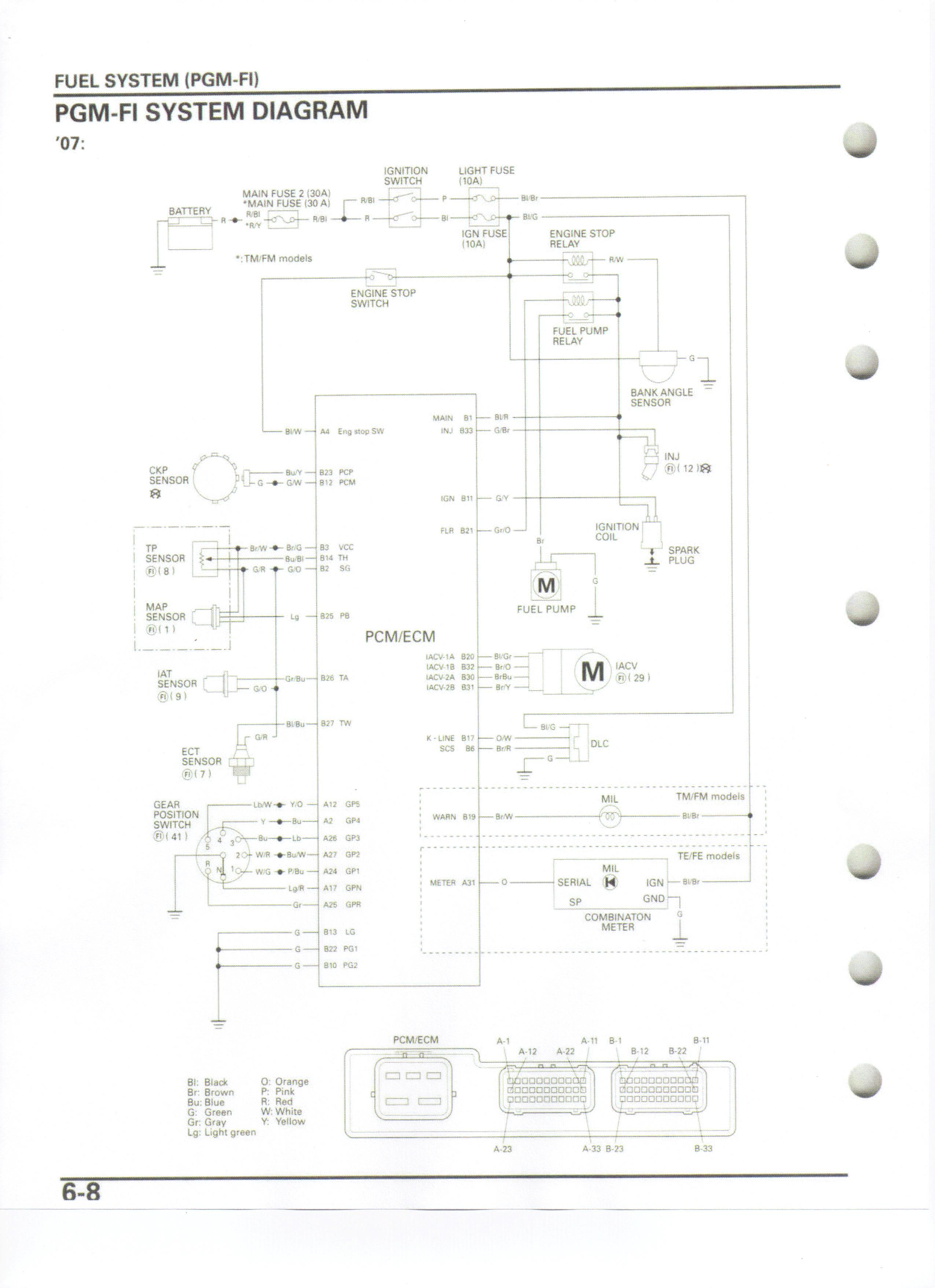 Wiring Diagram For A 2006 Honda Foreman Es Libraries Gpi Fuel Pump Atv Schematics420fm No Spark Fi Or Temp