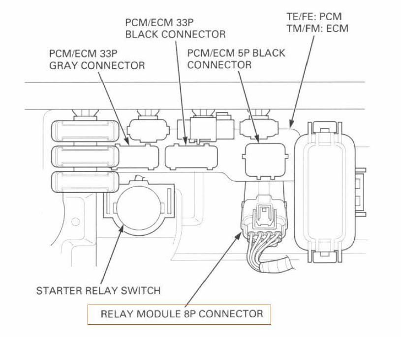 Marvellous Honda Rancher 420 Wiring Diagram Pictures - Best Image ...