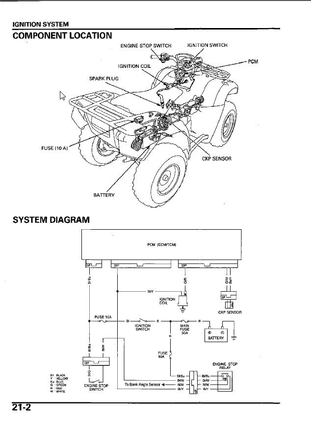 honda rincon fuse box wiring diagramshonda rincon 650 fuse box wiring diagrams \\u2022 1998 honda accord fuse box honda rincon fuse box