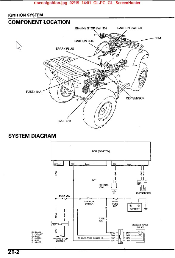 honda rincon 650 fuse box wiring diagram portal u2022 rh graphiko co