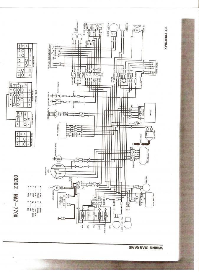 1986 Honda Trx 350 Wiring Diagram Wiring Diagram Appearance A Appearance A Saleebalocchi It