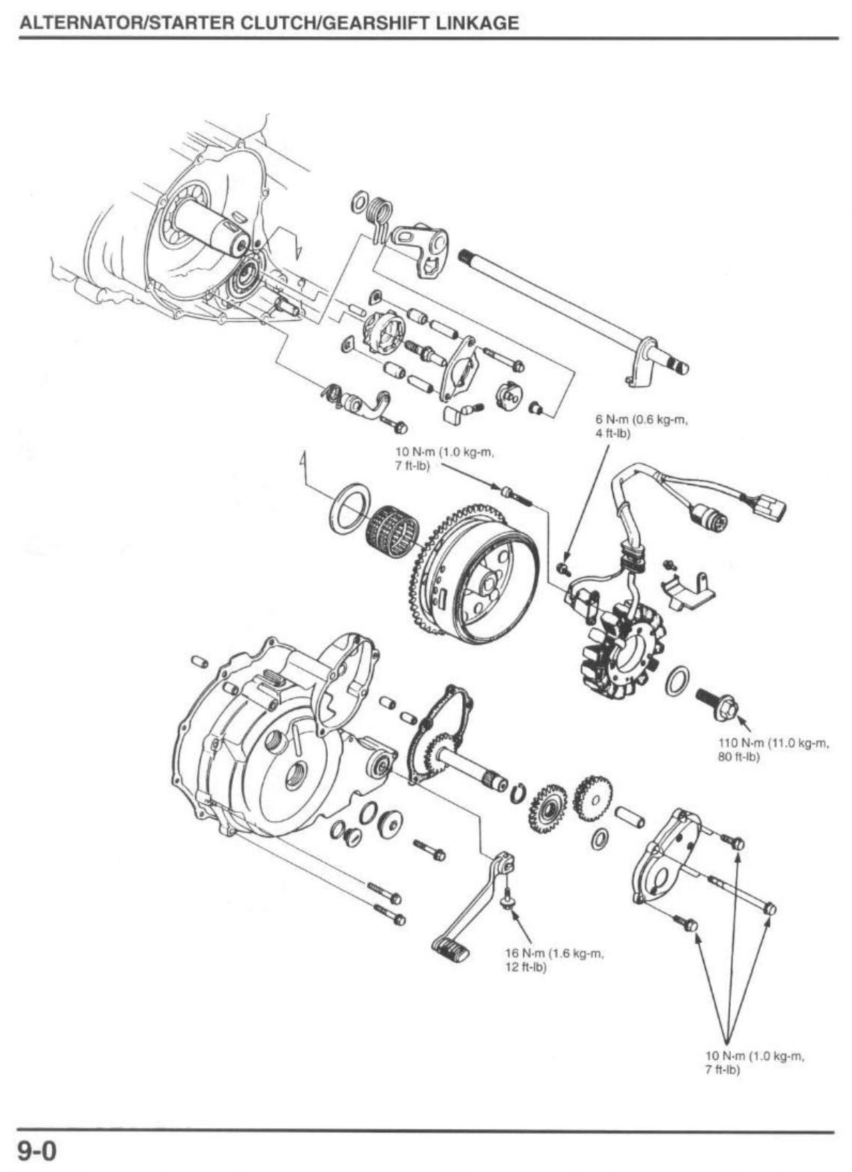 1999 Honda Fourtrax shifting problems - Honda ATV Forum