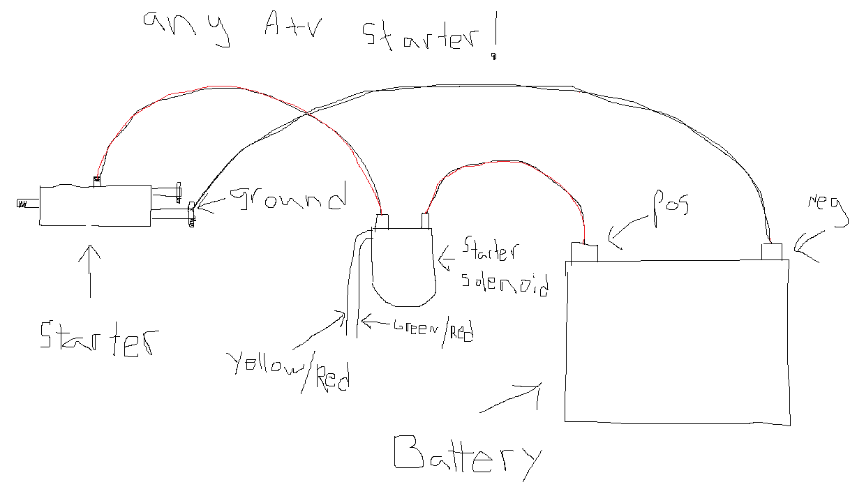 honda atv forum - view single post - how to wire your starter's and battery