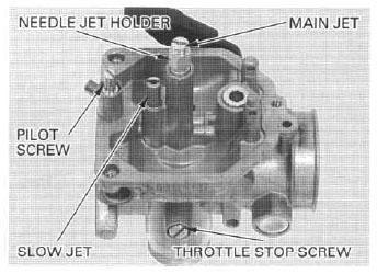 Pilot Screw Honda Atv Forum