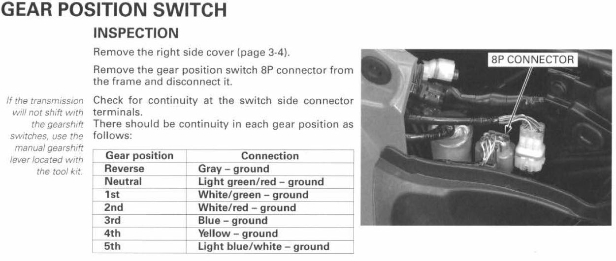 08 Rancher Esp Shift Problem Page 2 Honda Atv Forum