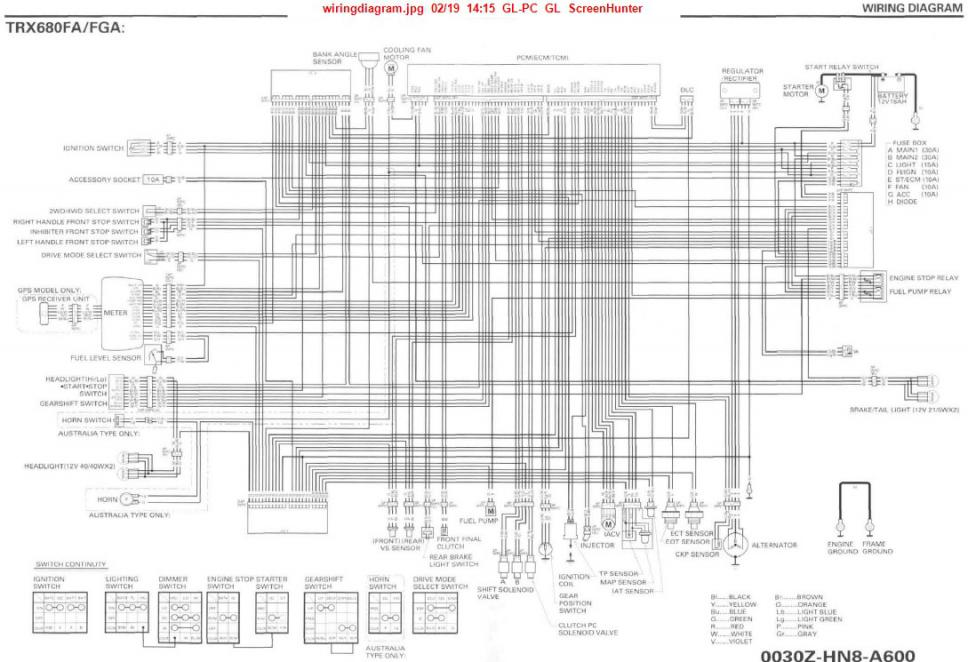 wiring diagram for honda recon atv trusted wiring diagram rh dafpods co 2013 honda rincon wiring diagram honda rincon 680 wiring diagram