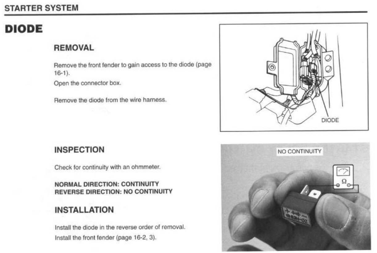 File  1994 Honda Fourtrax 300 Wiring Diagram